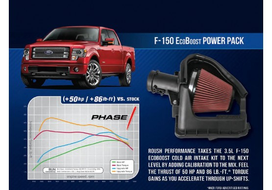 2012-2014 3.5L Ford F-150 EcoBoost Phase 1 Power Pack