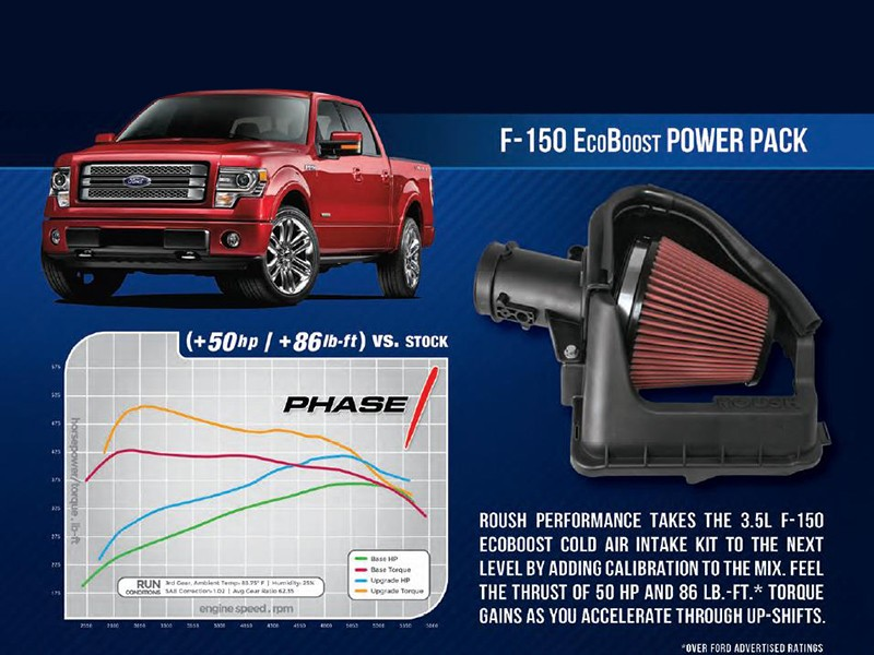 2012 2014 3 5l ford f 150 ecoboost level 1 performance pac rh roushperformance com