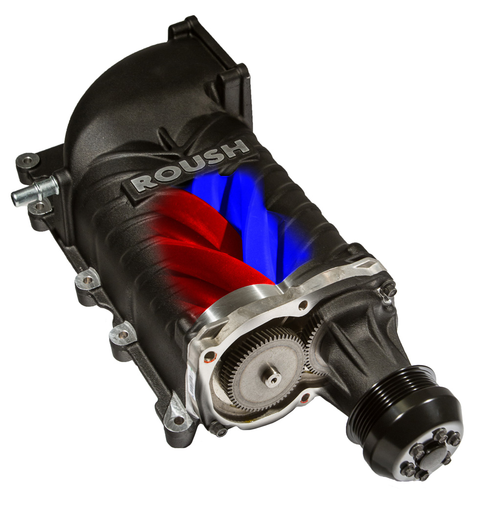 What Type of Supercharger Does ROUSH Employ For Mustang And
