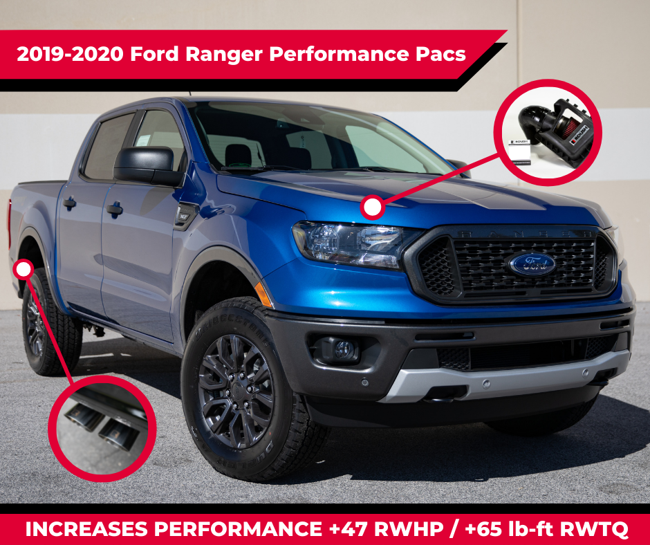 Boost your 2019+ Ford Ranger's Performance with a ROUSH Performance Pac
